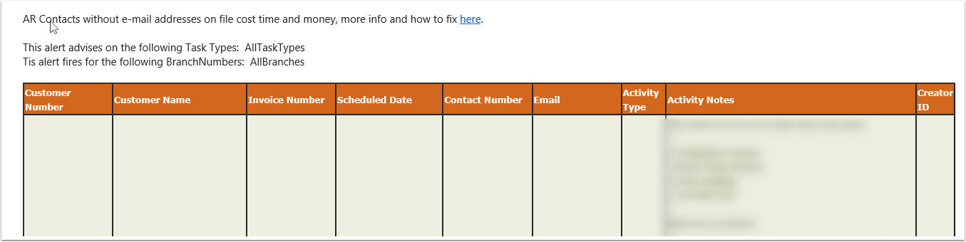 ID387 - No AR Contact with Email Overview & Sample – CEO Juice